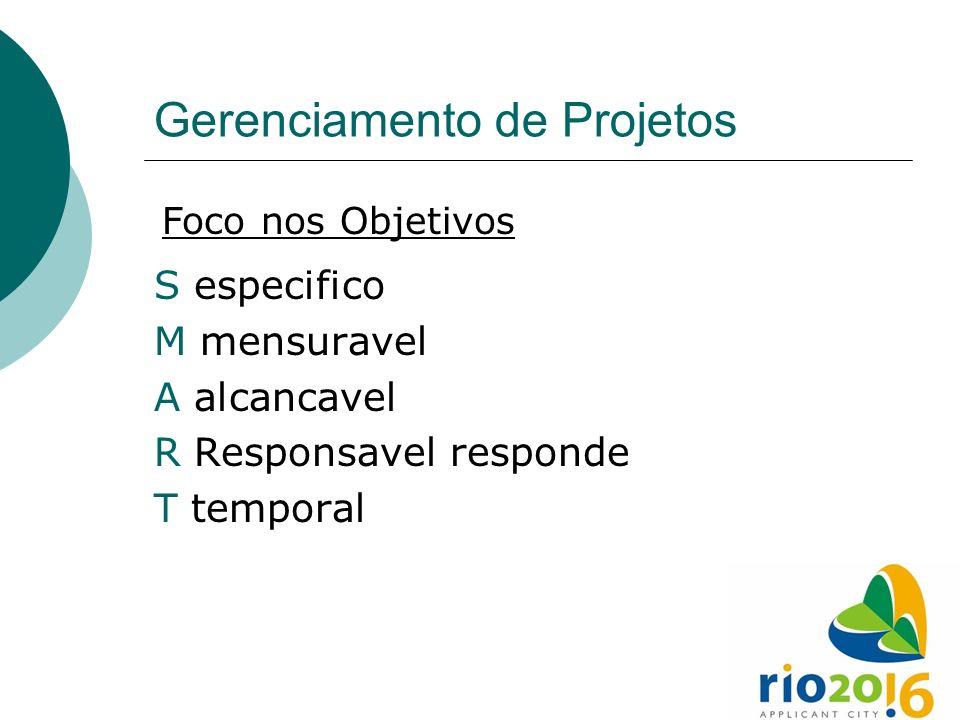 Gerenciamento de Projetos S especifico M mensuravel A alcancavel R Responsavel responde T temporal Foco nos Objetivos