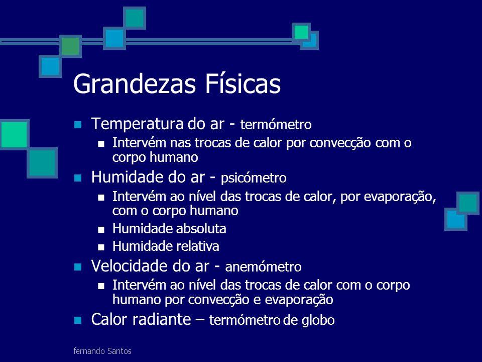 fernando Santos Grandezas Físicas Temperatura do ar - termómetro Intervém nas trocas de calor por convecção com o corpo humano Humidade do ar - psicóm