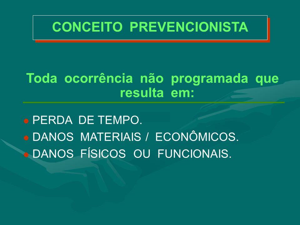 RISCOS AMBIENTAIS RISCOS FÍSICOS RISCOS FÍSICOS RISCOS QUÍMICOS RISCOS QUÍMICOS RISCOS BIOLÓGICOS RISCOS BIOLÓGICOS RISCOS ERGONÔMICOS RISCOS ERGONÔMICOS RISCOS DE ACIDENTES RISCOS DE ACIDENTES