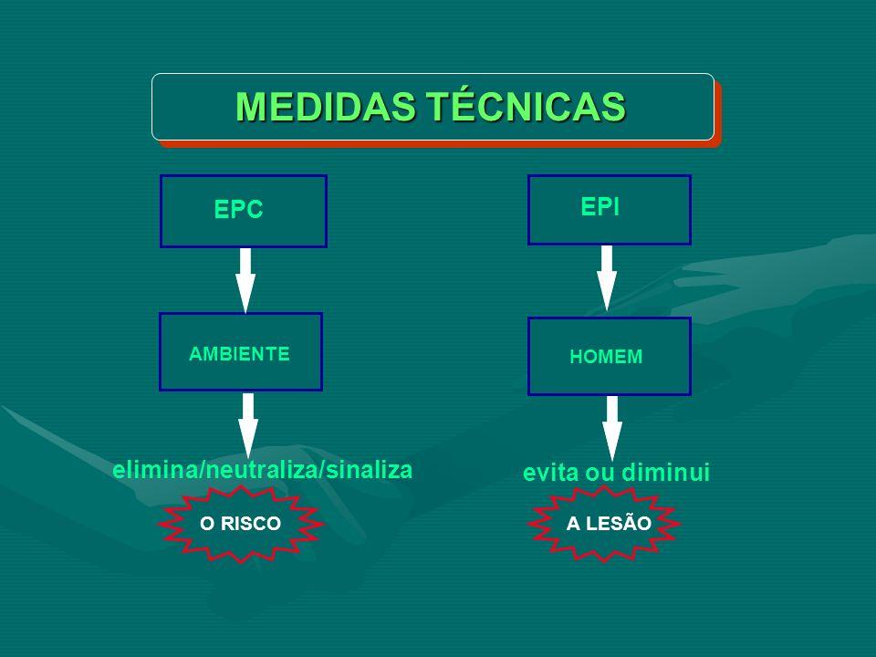 MAPA DE RISCOS AMBIENTAIS O que é .