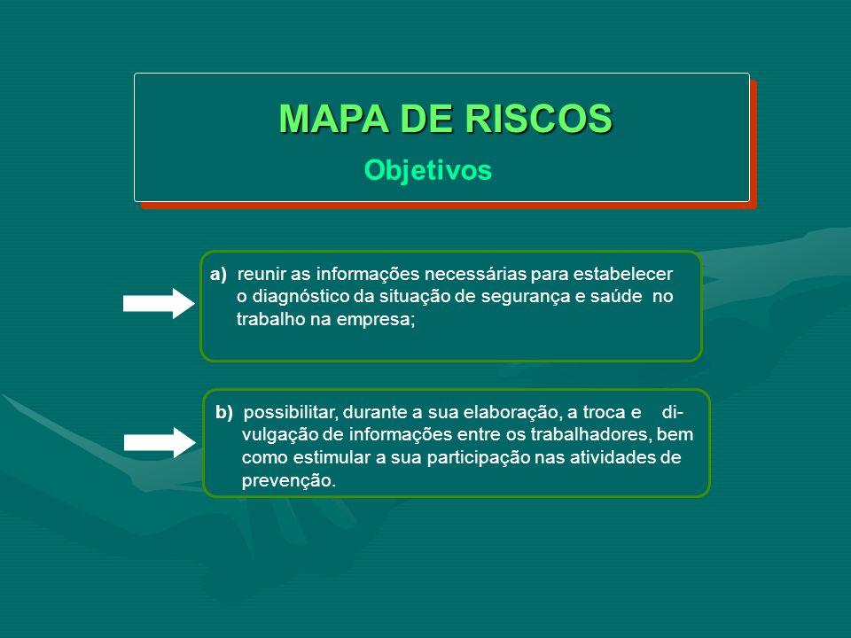 MAPA DE RISCOS AMBIENTAIS MAPA DE RISCOS AMBIENTAIS - Providências - LEVANTAMENTO DOS RISCOS ELABORAR O MAPA AFIXAR O MAPA DE RISCOS AMBIENTAIS PARA CONHECIMENTO DOS TRABALHADORES PROPOR MEDIDAS CORRETIVAS