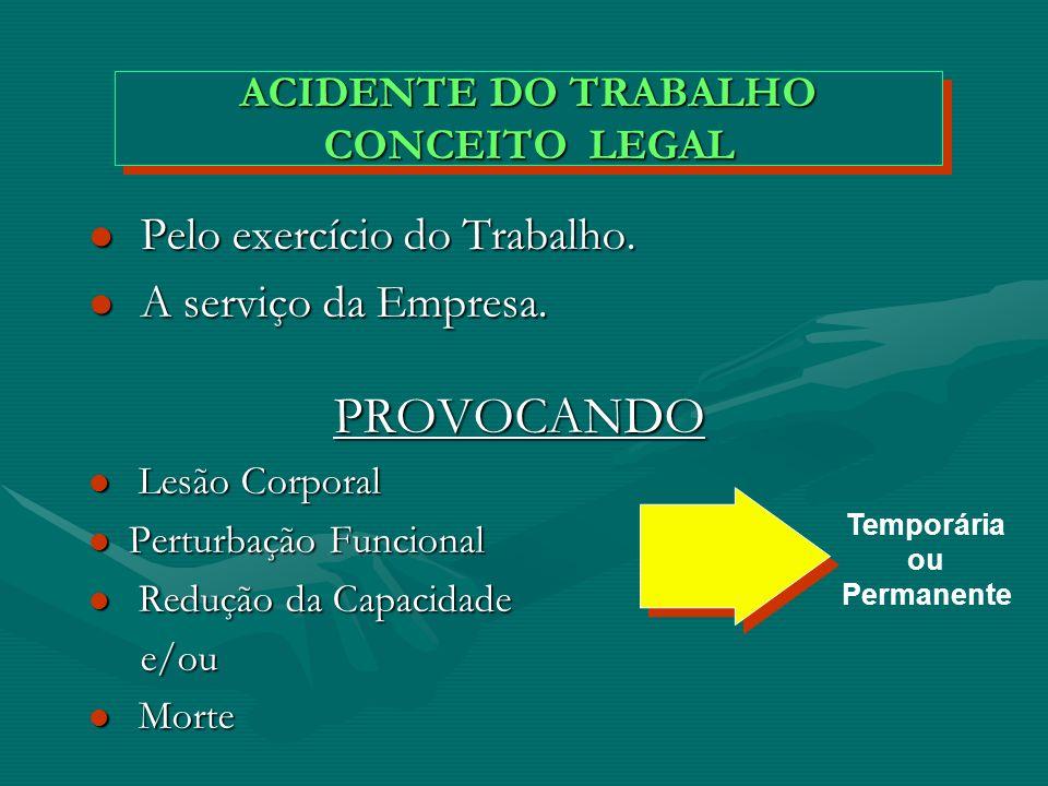 ACIDENTE DE TRABALHO – No local e horário de trabalho, em decorrência de: Ato de Terceiros Ato de Terceiros Ato de sabotagem ou terrorismo.