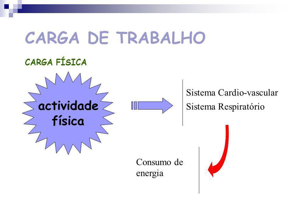 TIPOS DE CARGA DE TRABALHO