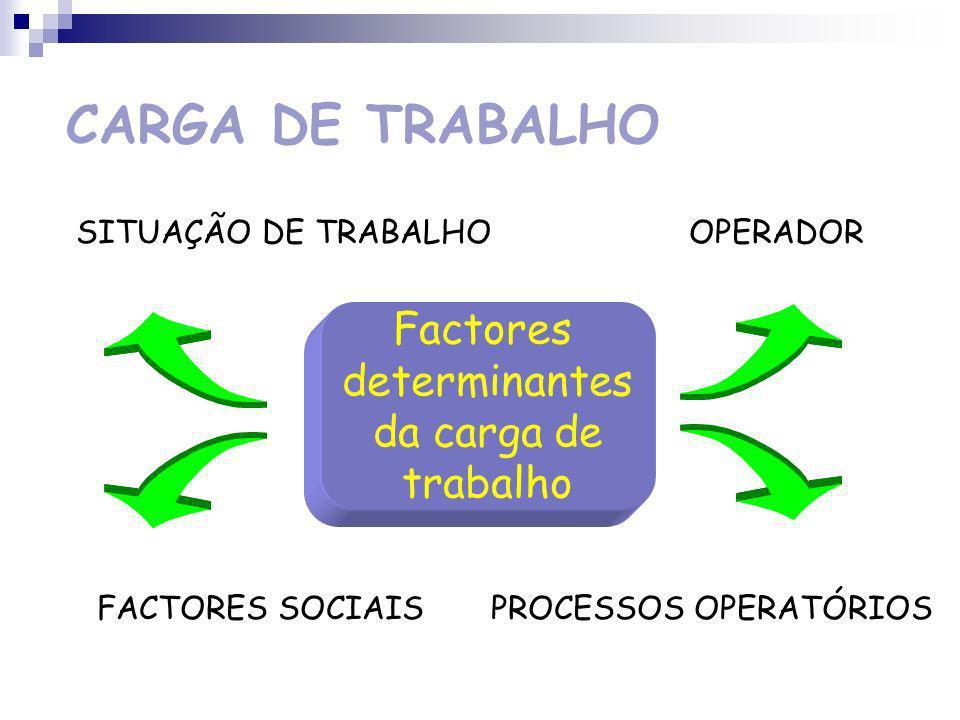 CARGA DE TRABALHO CARGA PSICOSSOCIAL AFECTO S STRESS DAS PROFISSÕES ESPECÍFICAS ANSIEDADE E DEPRESSÃO