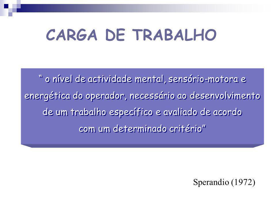 CARGA DE TRABALHO Conceito cargatrabalho físico mental
