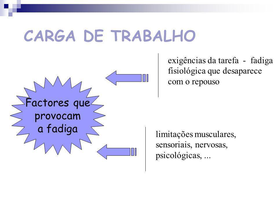 CARGA DE TRABALHO Sintomas de fadiga problemas do estado nervoso (ansiedade) problemas de sonoproblemas psicossomáticos