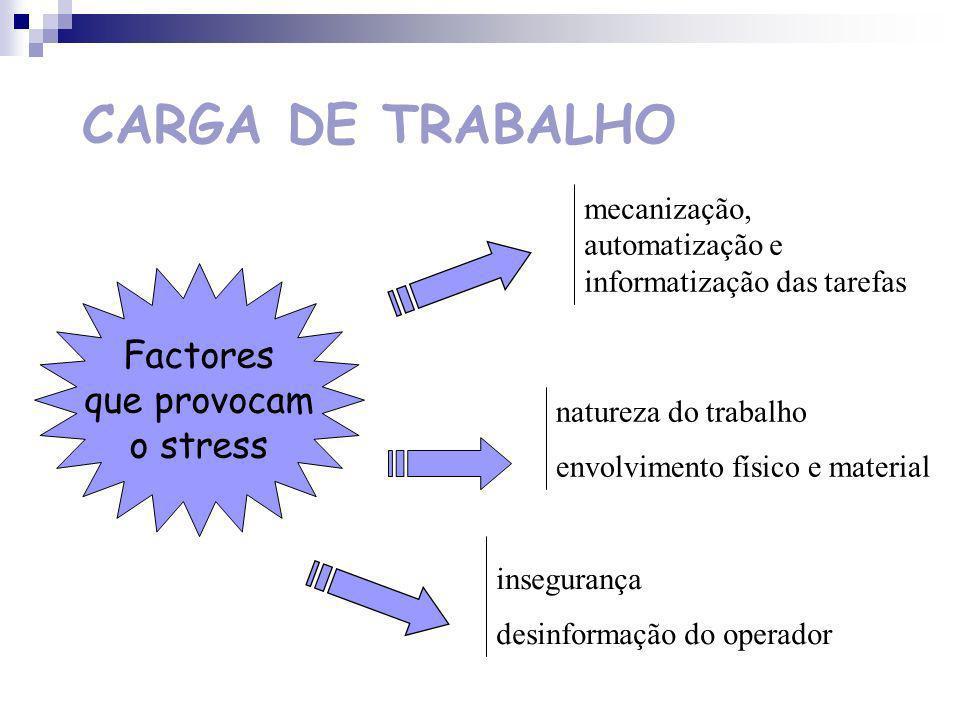 CARGA DE TRABALHO O stress traduz-se por perturbações emocionais e do foro neuropsiquico (irritabilidade, ansiedade e depressão), perturbações psicossomáticas (insónias, perda de apetite, problemas cardíacos), problemas sensoriais e problemas do aparelho músculo- esquelético.