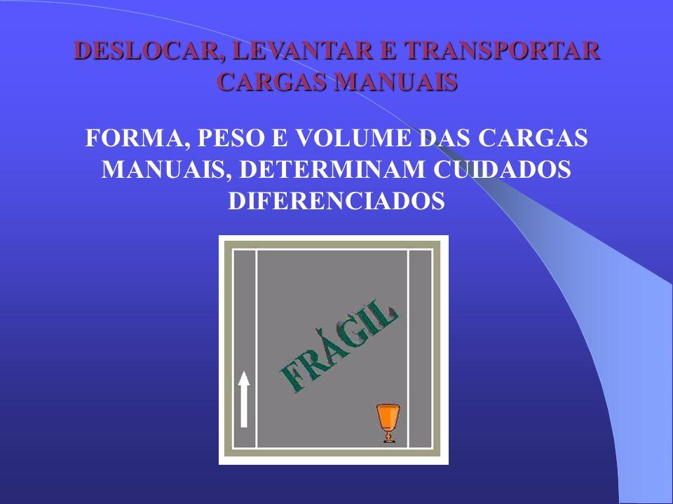 DESLOCAR, LEVANTAR E TRANSPORTAR CARGAS MANUAIS FORMA, PESO E VOLUME DAS CARGAS MANUAIS, DETERMINAM CUIDADOS DIFERENCIADOS