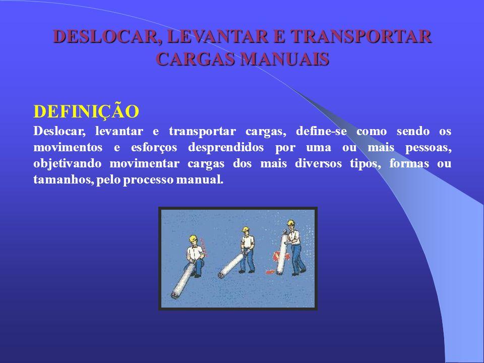 DESLOCAR, LEVANTAR E TRANSPORTAR CARGAS MANUAIS DEFINIÇÃO Deslocar, levantar e transportar cargas, define-se como sendo os movimentos e esforços despr