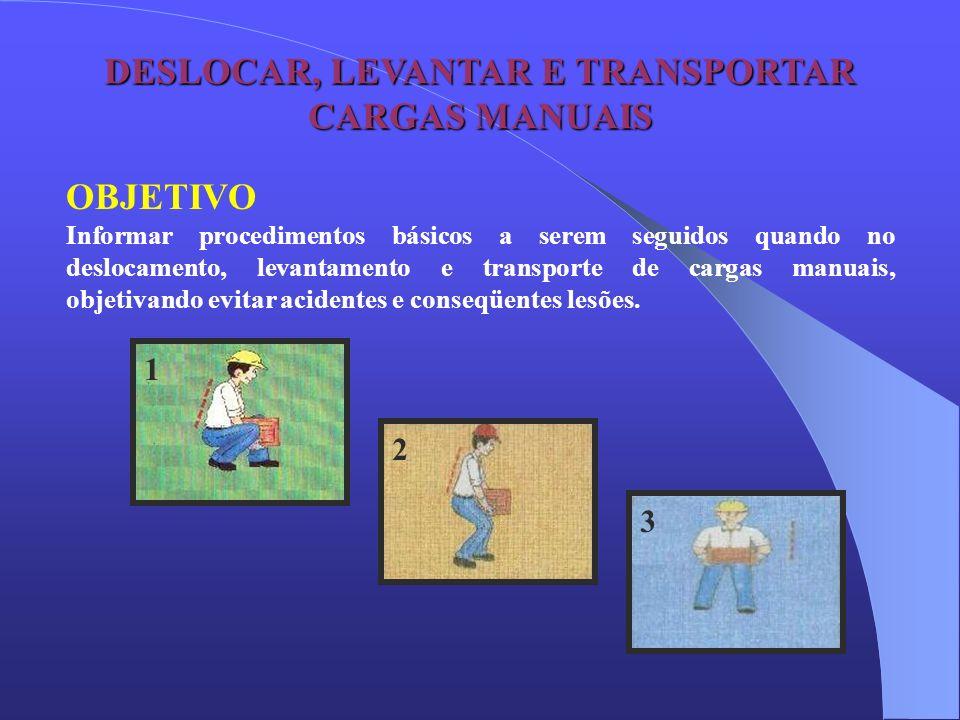 DESLOCAR, LEVANTAR E TRANSPORTAR CARGAS MANUAIS OBJETIVO Informar procedimentos básicos a serem seguidos quando no deslocamento, levantamento e transp