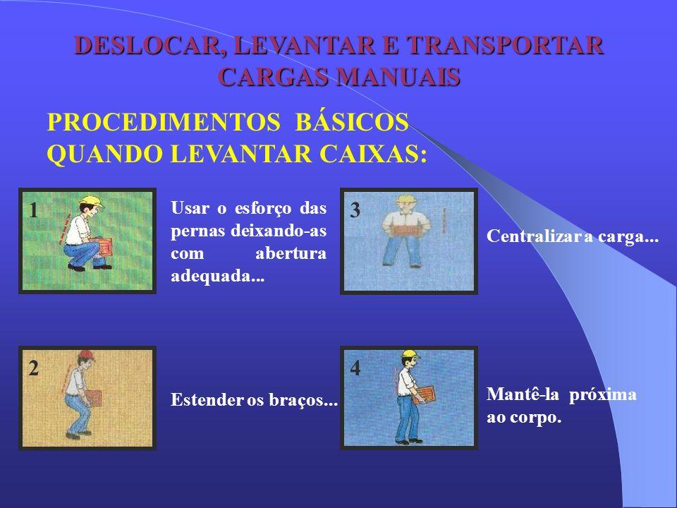 DESLOCAR, LEVANTAR E TRANSPORTAR CARGAS MANUAIS PROCEDIMENTOS BÁSICOS QUANDO LEVANTAR CAIXAS: Usar o esforço das pernas deixando-as com abertura adequ