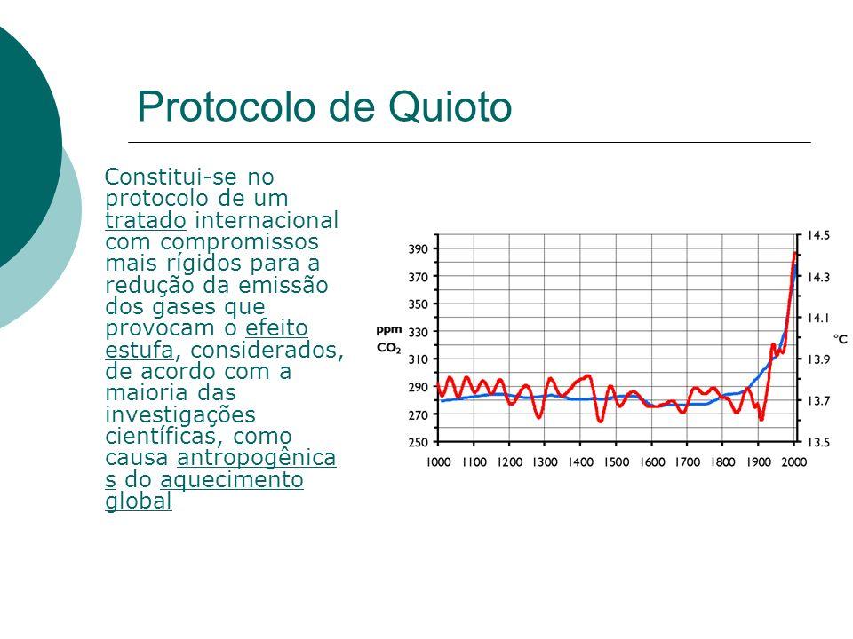 Protocolo de Quioto Constitui-se no protocolo de um tratado internacional com compromissos mais rígidos para a redução da emissão dos gases que provoc