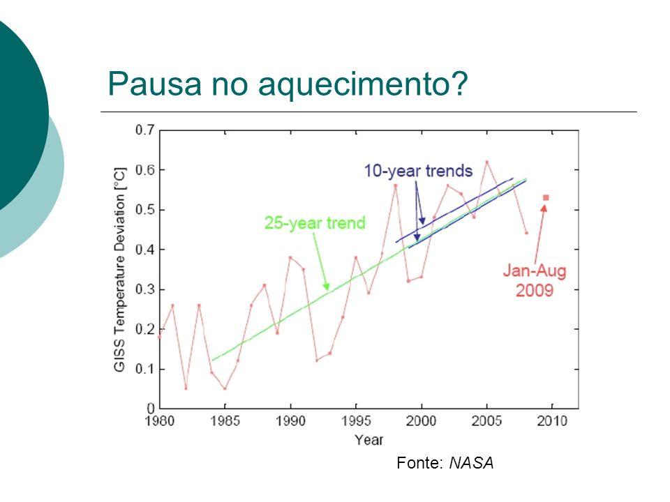 Pausa no aquecimento? Fonte: NASA