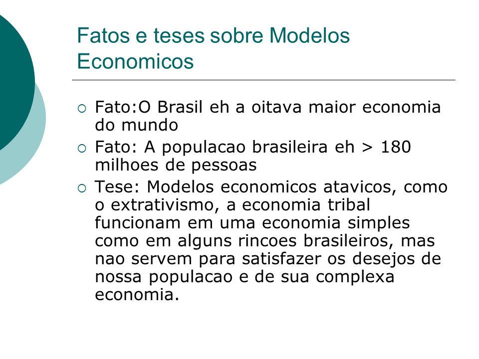 Fatos e teses sobre Modelos Economicos Fato:O Brasil eh a oitava maior economia do mundo Fato: A populacao brasileira eh > 180 milhoes de pessoas Tese