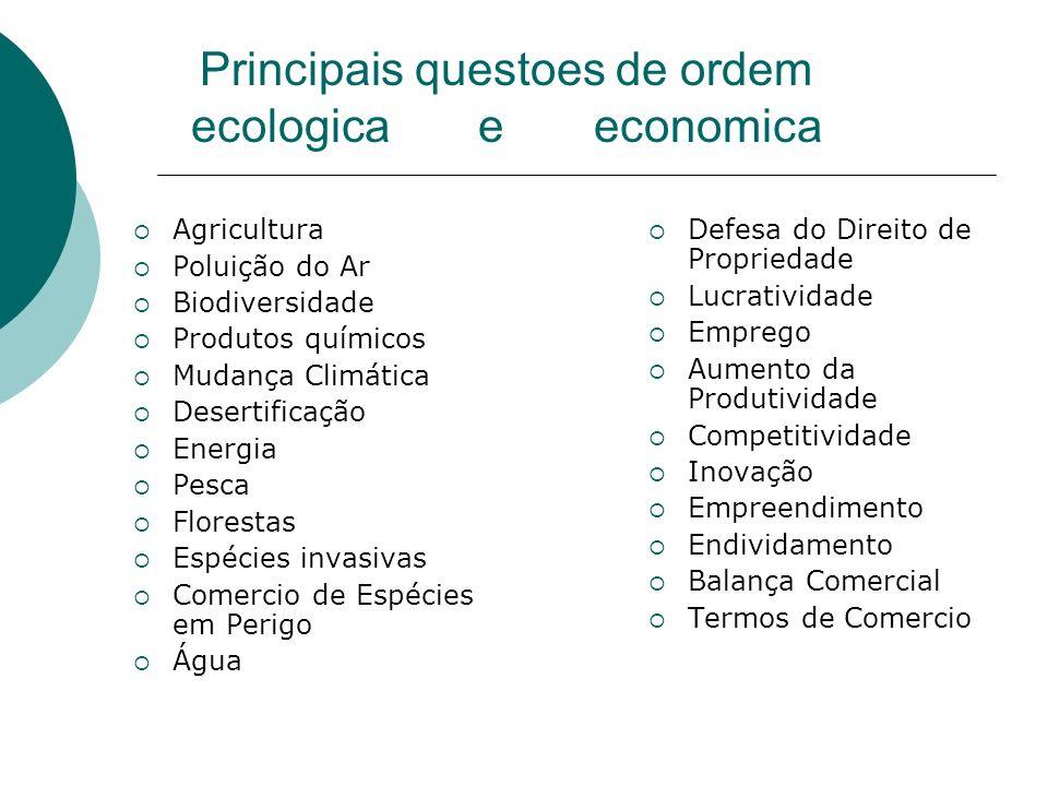 Principais questoes de ordem ecologica e economica Agricultura Poluição do Ar Biodiversidade Produtos químicos Mudança Climática Desertificação Energi