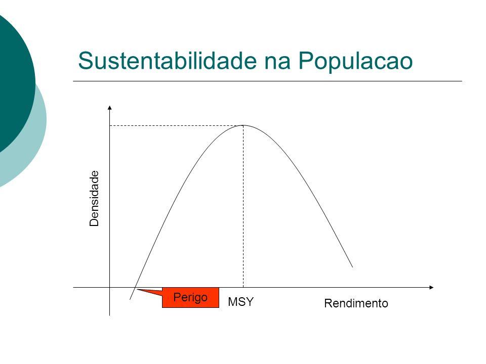 Sustentabilidade na Populacao MSY Densidade Rendimento Perigo