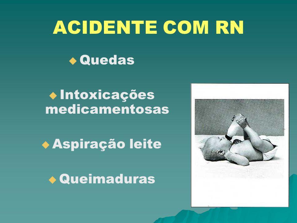 ACIDENTE COM RN Quedas Intoxicações medicamentosas Aspiração leite Queimaduras