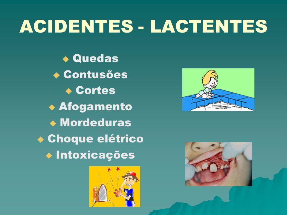 ACIDENTES - LACTENTES Quedas Contusões Cortes Afogamento Mordeduras Choque elétrico Intoxicações