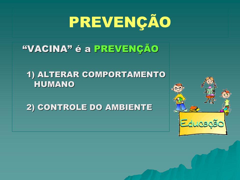 PREVENÇÃO VACINA é a PREVENÇÃO 1) ALTERAR COMPORTAMENTO HUMANO 2) CONTROLE DO AMBIENTE