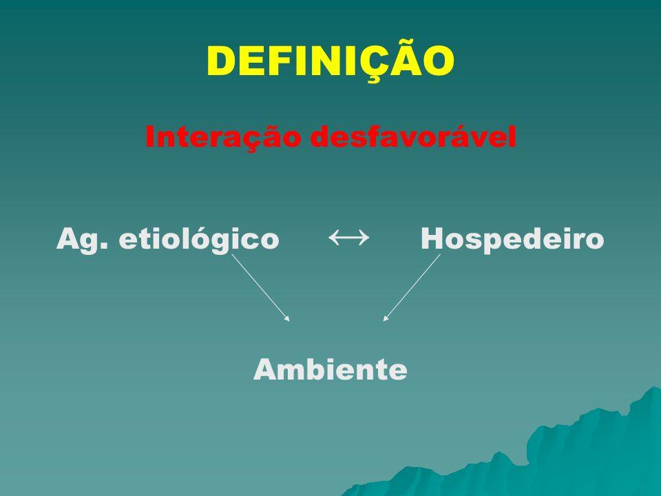 DEFINIÇÃO Interação desfavorável Ag. etiológico Hospedeiro Ambiente