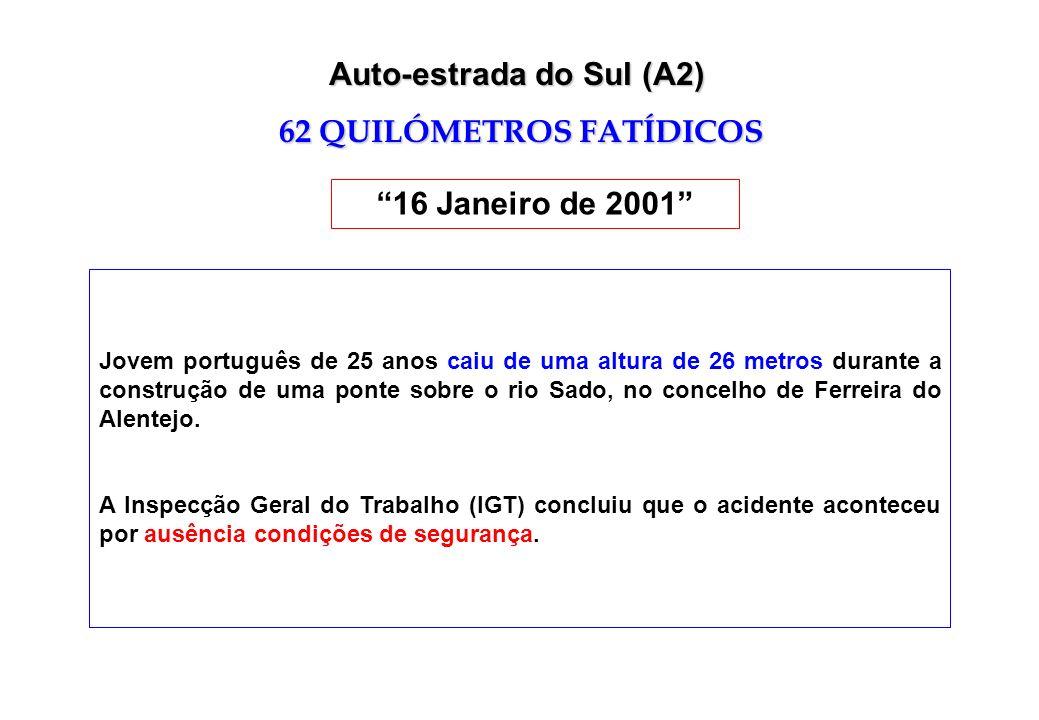 Jovem português de 25 anos caiu de uma altura de 26 metros durante a construção de uma ponte sobre o rio Sado, no concelho de Ferreira do Alentejo. A