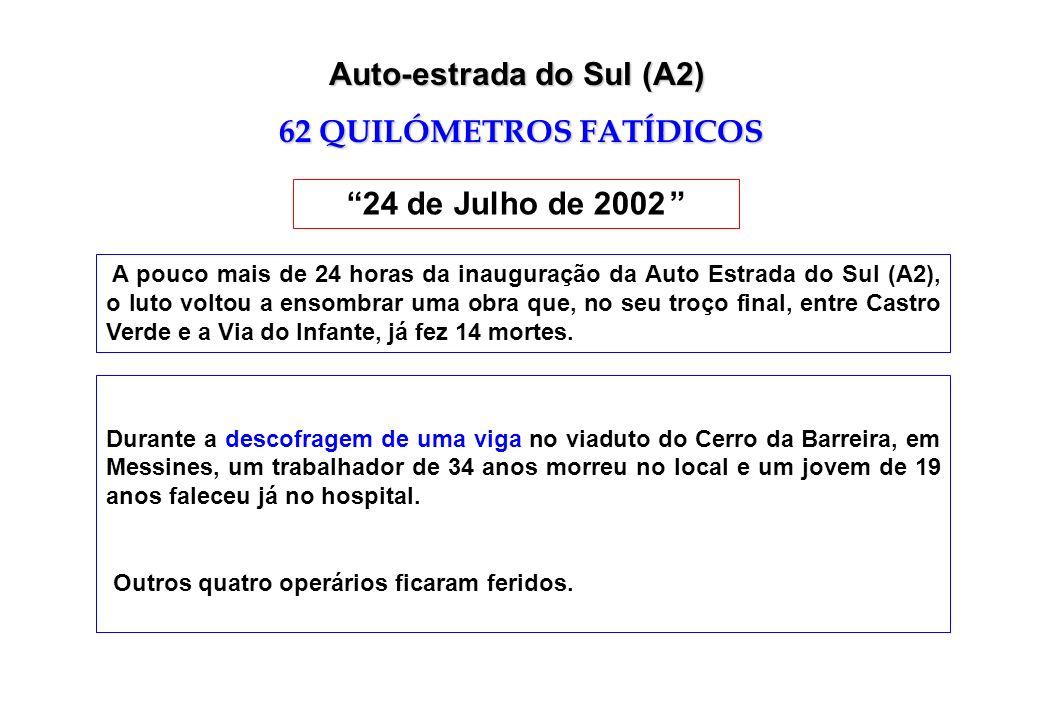 Durante a descofragem de uma viga no viaduto do Cerro da Barreira, em Messines, um trabalhador de 34 anos morreu no local e um jovem de 19 anos falece