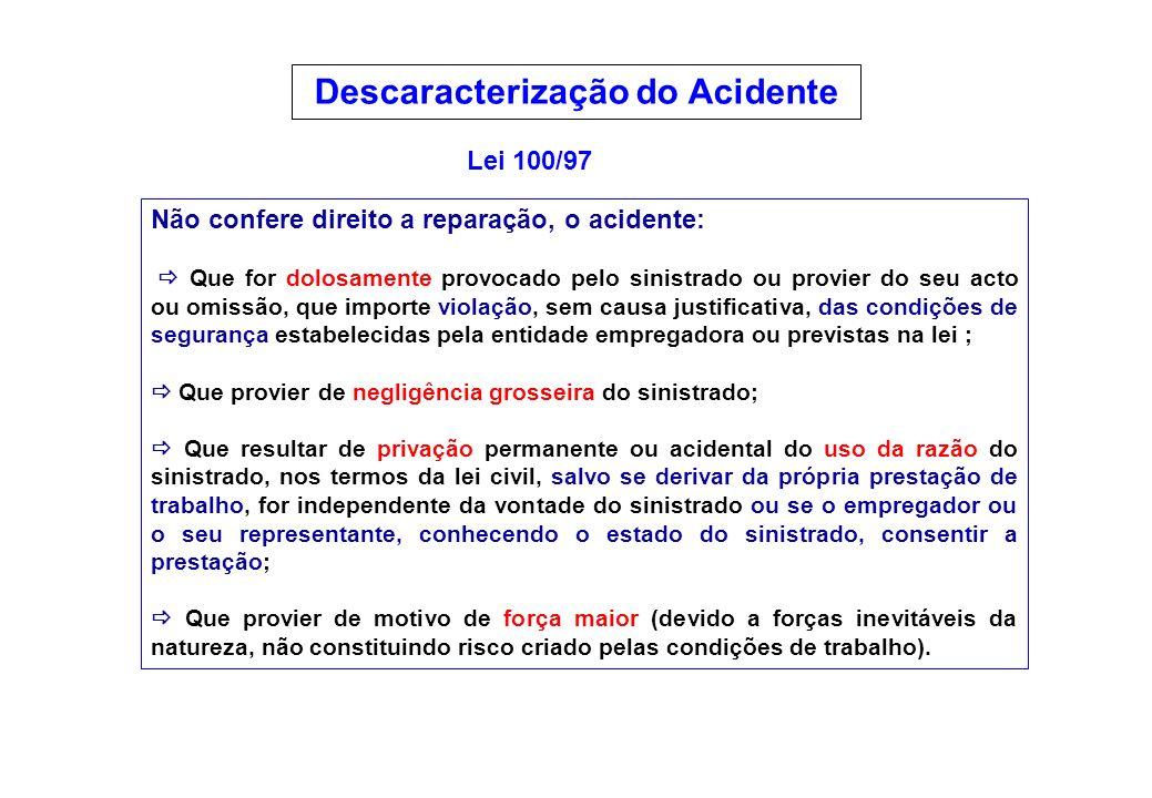 Descaracterização do Acidente Não confere direito a reparação, o acidente: Que for dolosamente provocado pelo sinistrado ou provier do seu acto ou omi