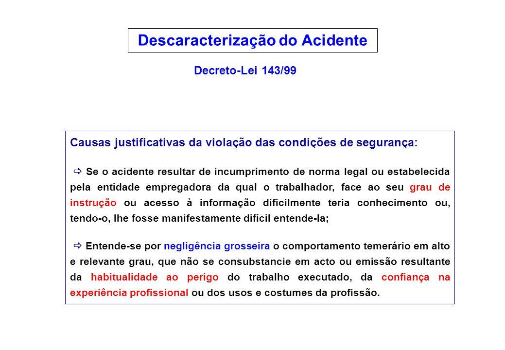 Descaracterização do Acidente Causas justificativas da violação das condições de segurança: Se o acidente resultar de incumprimento de norma legal ou