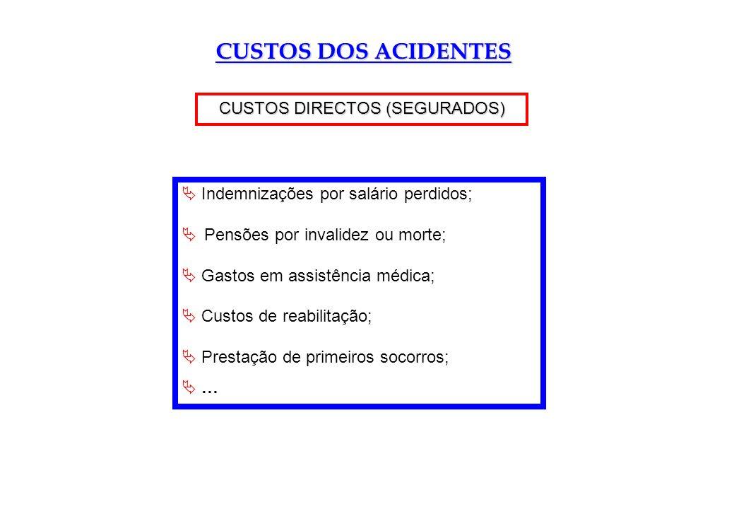 CUSTOS DOS ACIDENTES Indemnizações por salário perdidos; Pensões por invalidez ou morte; Gastos em assistência médica; Custos de reabilitação; Prestaç