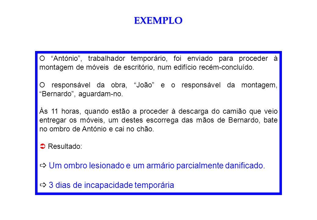 EXEMPLO O António, trabalhador temporário, foi enviado para proceder à montagem de móveis de escritório, num edifício recém-concluído. O responsável d