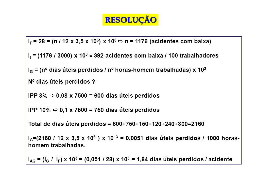 I F = 28 = (n / 12 x 3,5 x 10 6 ) x 10 6 n = 1176 (acidentes com baixa) I I = (1176 / 3000) x 10 3 = 392 acidentes com baixa / 100 trabalhadores I G =