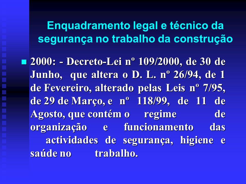 Enquadramento legal e técnico da segurança no trabalho da construção 2000: - Decreto-Lei nº 109/2000, de 30 de Junho, que altera o D. L. nº 26/94, de