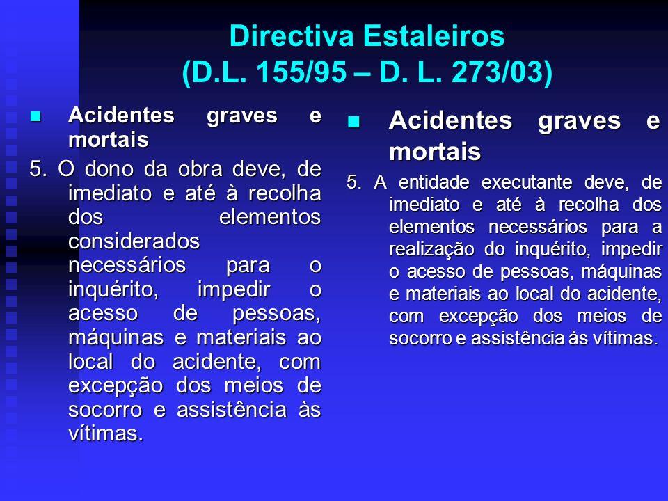Directiva Estaleiros (D.L. 155/95 – D. L. 273/03) Acidentes graves e mortais Acidentes graves e mortais 5. O dono da obra deve, de imediato e até à re
