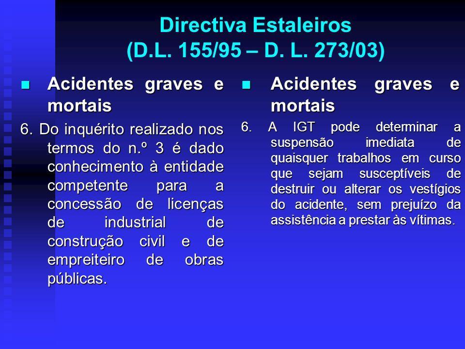 Directiva Estaleiros (D.L. 155/95 – D. L. 273/03) Acidentes graves e mortais Acidentes graves e mortais 6. Do inquérito realizado nos termos do n.º 3