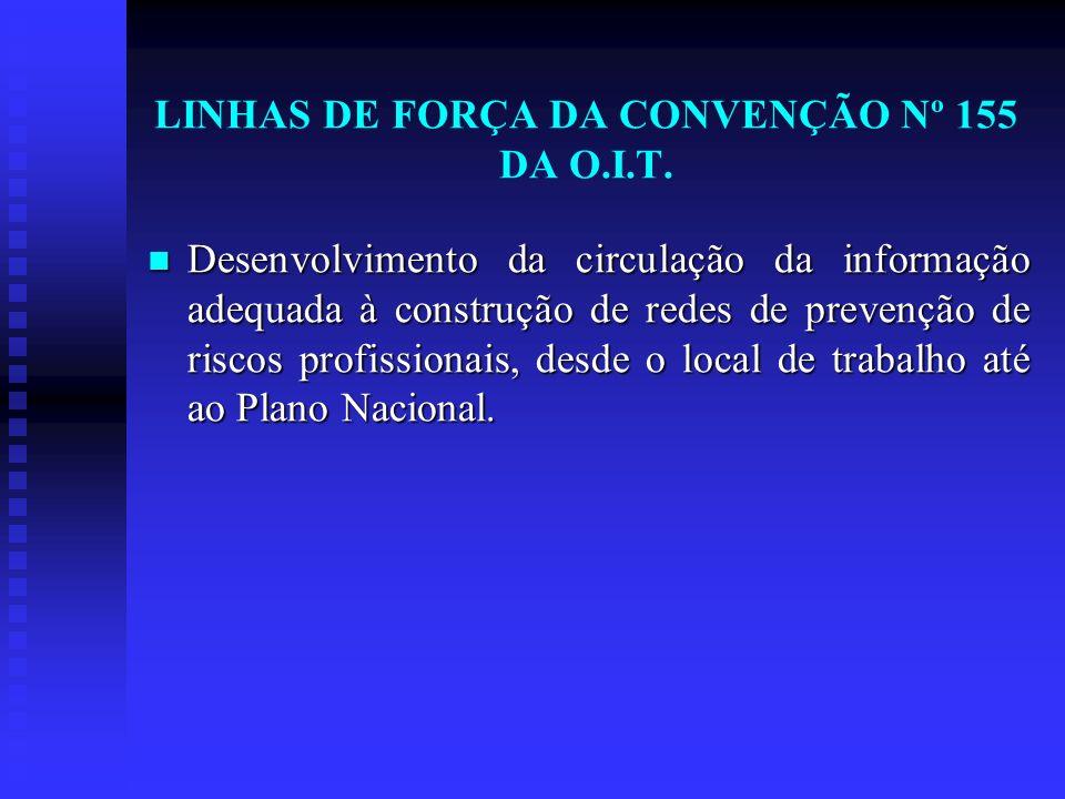 LINHAS DE FORÇA DA CONVENÇÃO Nº 155 DA O.I.T. Desenvolvimento da circulação da informação adequada à construção de redes de prevenção de riscos profis