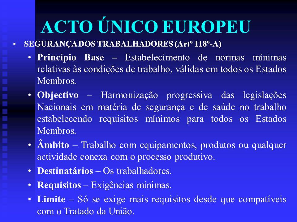 SEGURANÇA DOS TRABALHADORES (Artº 118º-A) Princípio Base – Estabelecimento de normas mínimas relativas às condições de trabalho, válidas em todos os E