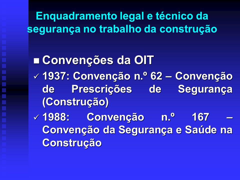 Enquadramento legal e técnico da segurança no trabalho da construção Convenções da OIT Convenções da OIT 1937: Convenção n.º 62 – Convenção de Prescri