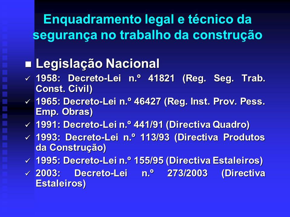 Enquadramento legal e técnico da segurança no trabalho da construção Legislação Nacional Legislação Nacional 1958: Decreto-Lei n.º 41821 (Reg. Seg. Tr