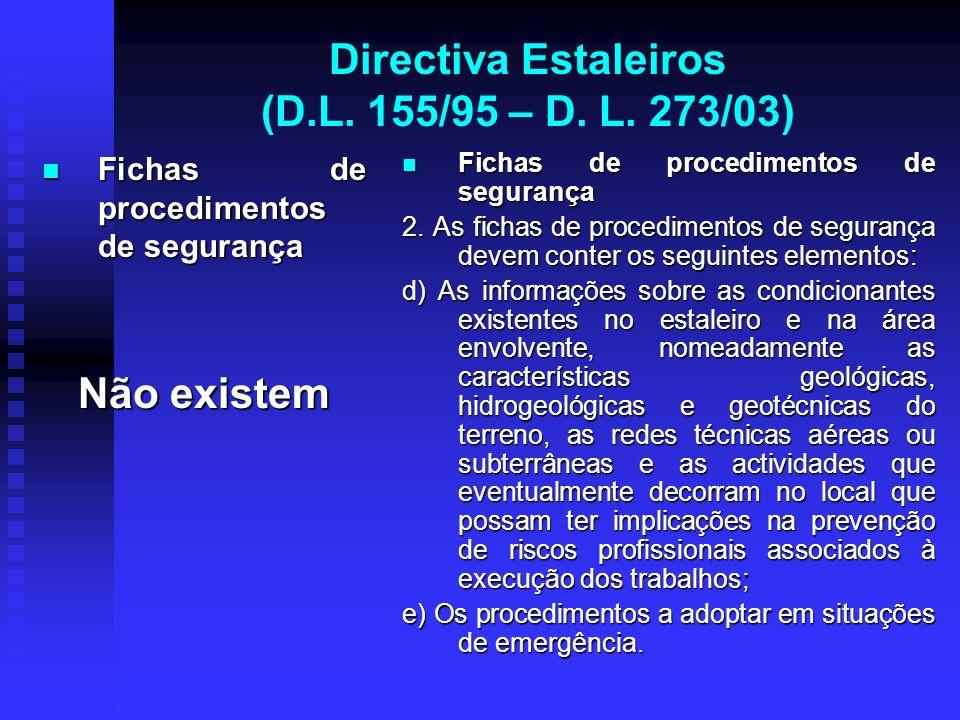 Directiva Estaleiros (D.L. 155/95 – D. L. 273/03) Fichas de procedimentos de segurança Fichas de procedimentos de segurança Não existem Fichas de proc