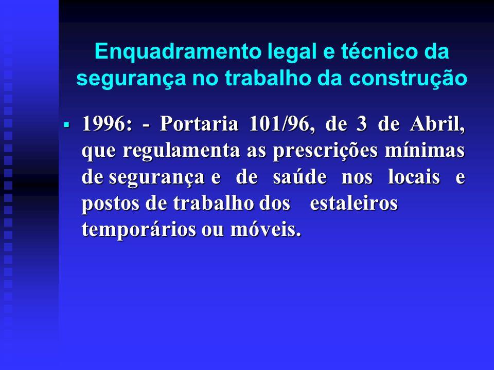 Enquadramento legal e técnico da segurança no trabalho da construção 1999: - Decreto-Lei nº 133/99, de 21 de Abril, altera o Decreto-Lei nº 441/91, de 14 de Novembro (artº 8º, artº 9º, artº 12º, artº 13º, art 15º e artº21 e cria o artº 9º-A).