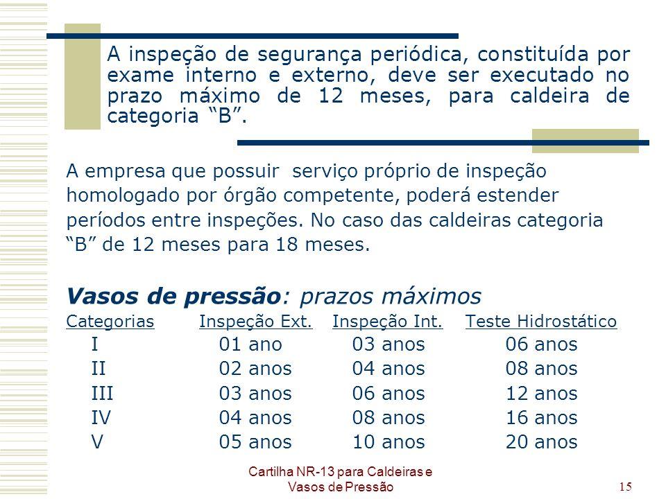Cartilha NR-13 para Caldeiras e Vasos de Pressão15 A inspeção de segurança periódica, constituída por exame interno e externo, deve ser executado no p