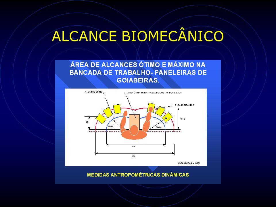 ALCANCE BIOMECÂNICO