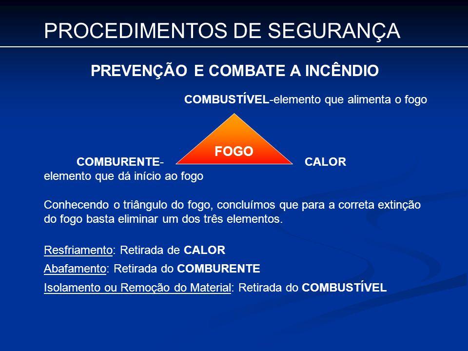 PROCEDIMENTOS DE SEGURANÇA PREVENÇÃO E COMBATE A INCÊNDIO FOGO COMBUSTÍVEL-elemento que alimenta o fogo COMBURENTE- elemento que dá início ao fogo CAL