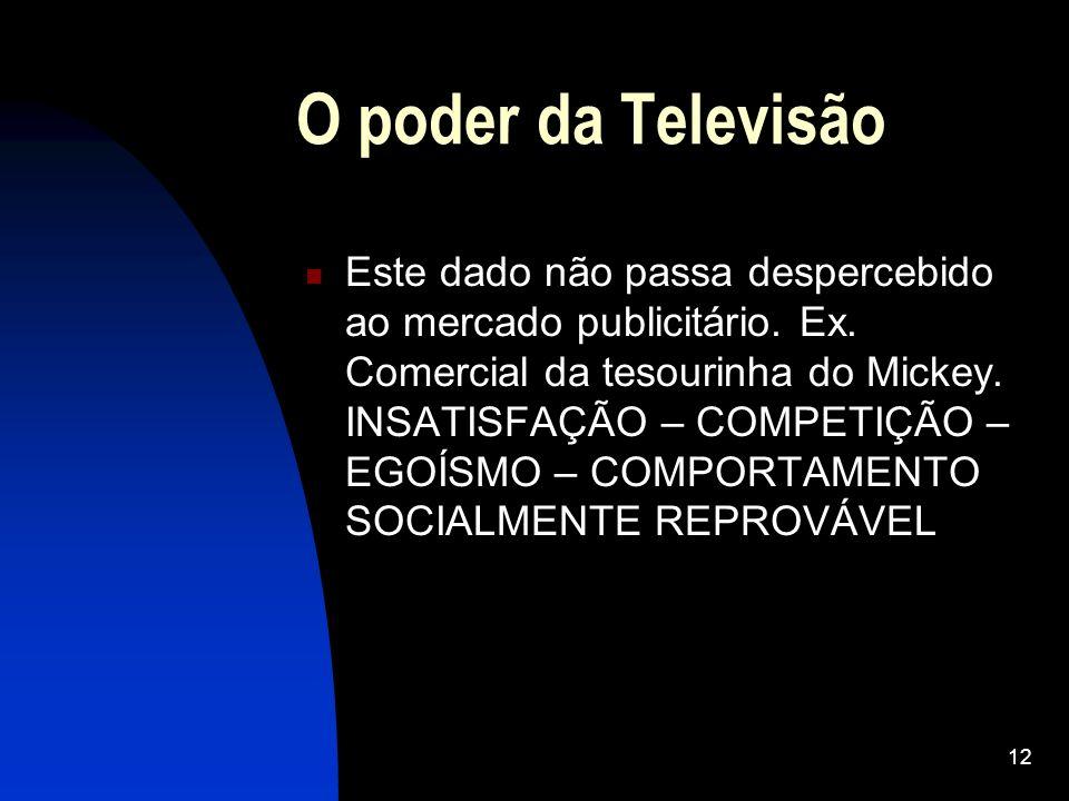 12 O poder da Televisão Este dado não passa despercebido ao mercado publicitário. Ex. Comercial da tesourinha do Mickey. INSATISFAÇÃO – COMPETIÇÃO – E