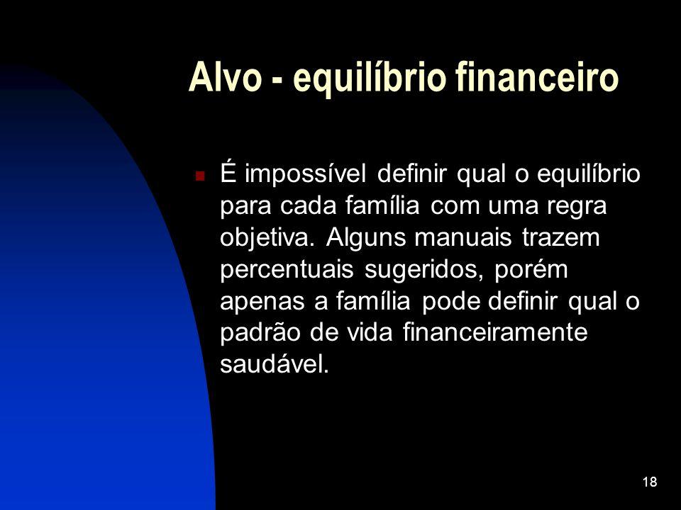18 Alvo - equilíbrio financeiro É impossível definir qual o equilíbrio para cada família com uma regra objetiva. Alguns manuais trazem percentuais sug