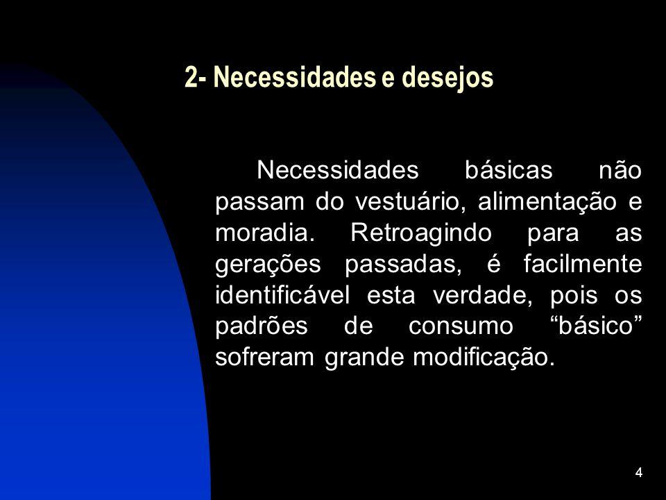 4 2- Necessidades e desejos Necessidades básicas não passam do vestuário, alimentação e moradia. Retroagindo para as gerações passadas, é facilmente i