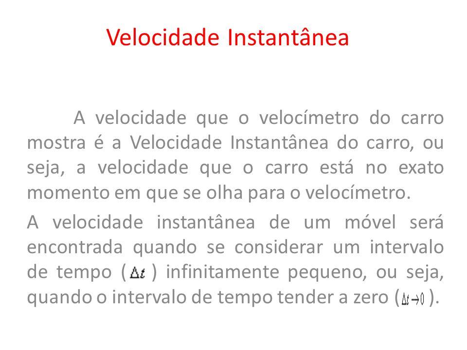 Velocidade Instantânea A velocidade que o velocímetro do carro mostra é a Velocidade Instantânea do carro, ou seja, a velocidade que o carro está no e
