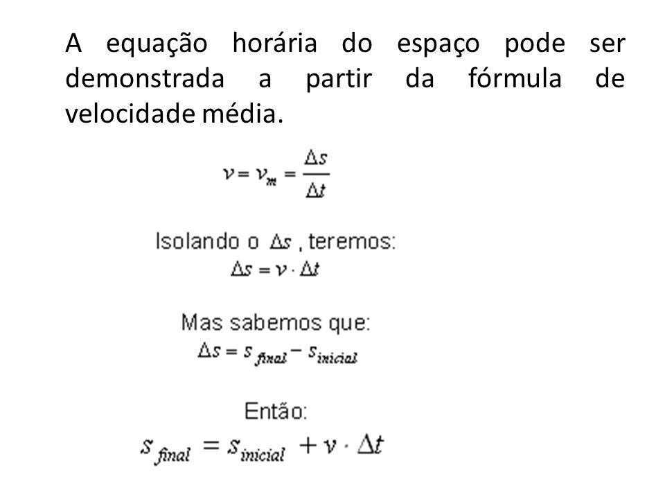 A equação horária do espaço pode ser demonstrada a partir da fórmula de velocidade média.