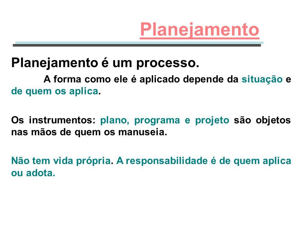 Planejamento Planejamento é um processo. A forma como ele é aplicado depende da situação e de quem os aplica. Os instrumentos: plano, programa e proje
