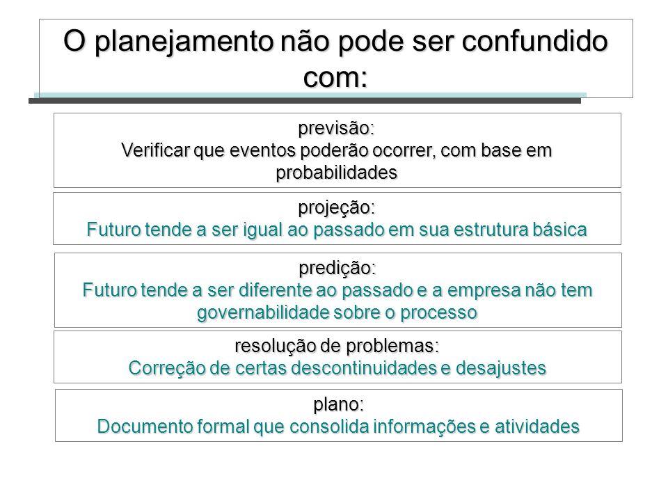 O planejamento não pode ser confundido com: previsão: Verificar que eventos poderão ocorrer, com base em probabilidades projeção: Futuro tende a ser i